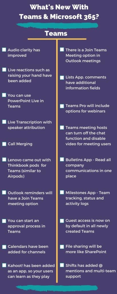 New Features of Microsoft 365 & Teams Infographic Page 1