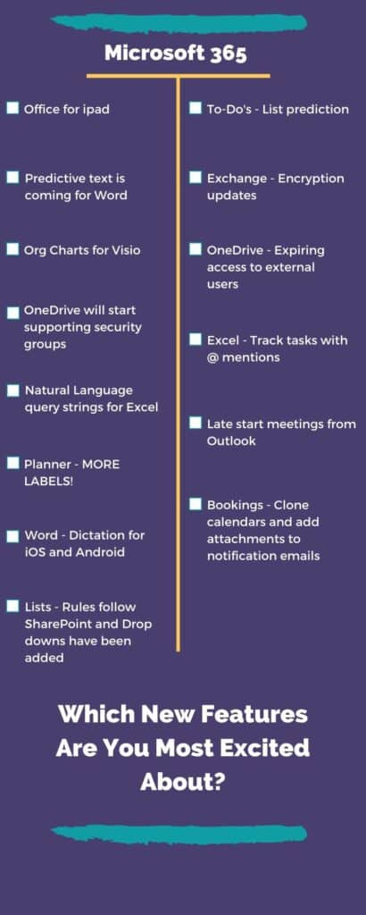 New Features of Microsoft 365 & Teams Infographic Page 2